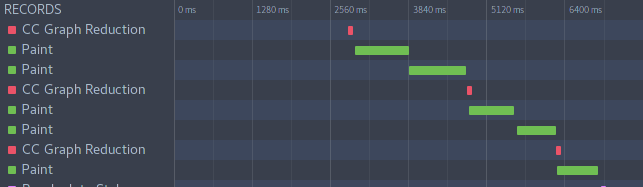 firefox performance monitor capture